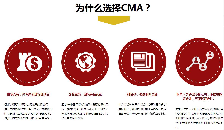 2015年11月考试南京CMA课程面授班