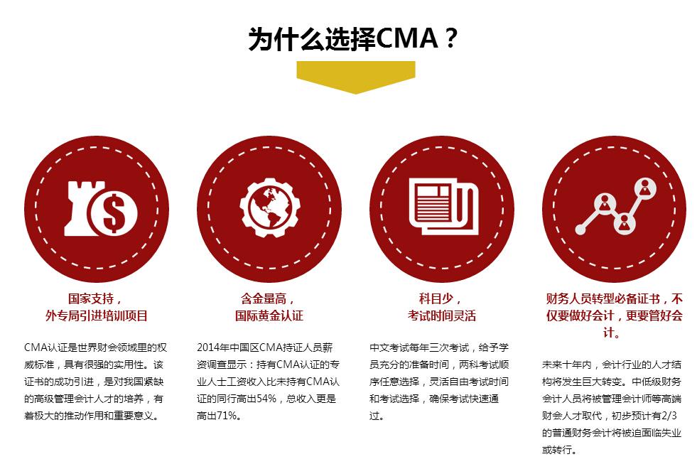 CMA中文冲刺特训课程