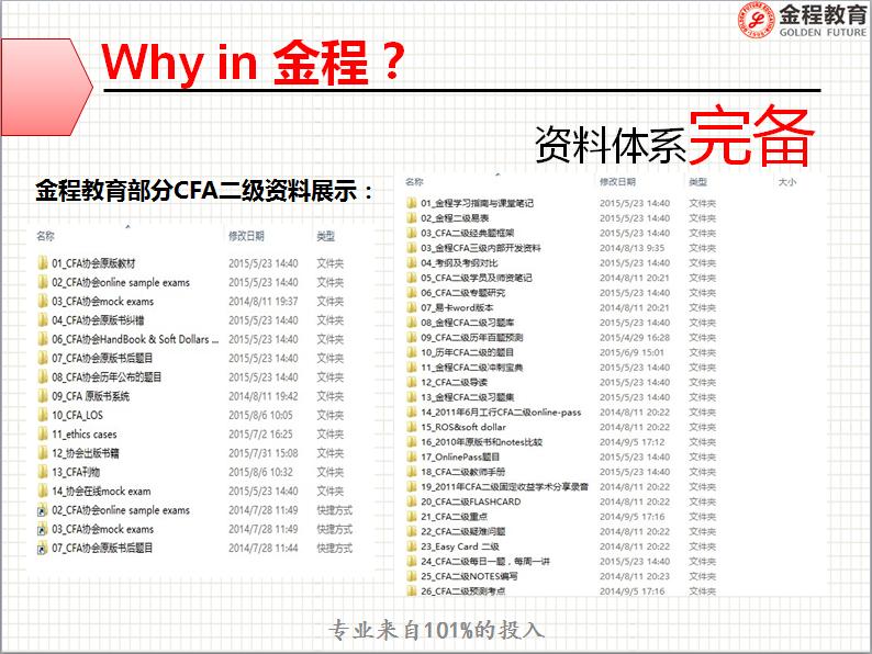 上海交大CFA二级备考分享会,CFA备考重点内容精华