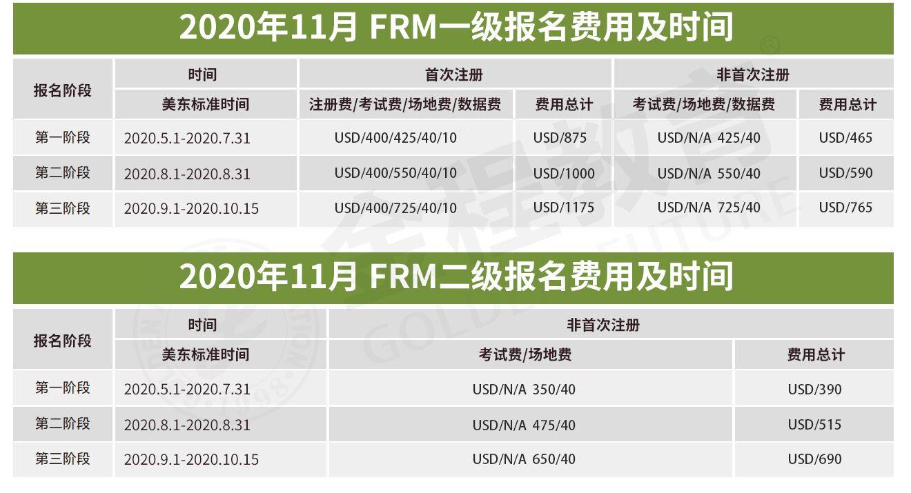 2020年11月FRM考試費用