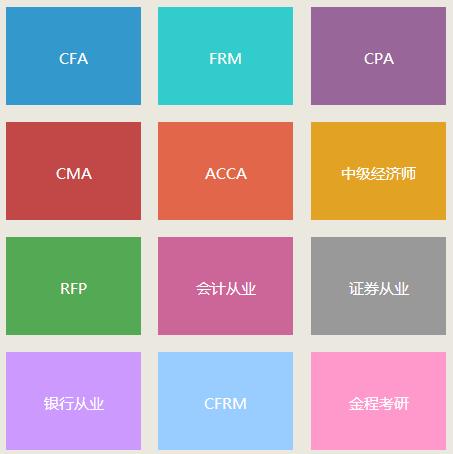 CFA备考,2016年CFA怎么备考,CFA备考容易通过