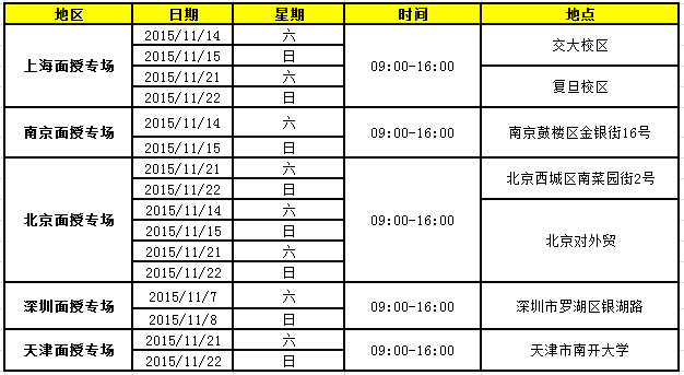 2015年12月金程CFA百题,破CFA之密,CFA百题
