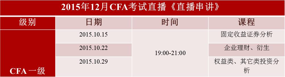 CFA备考冲刺,CFA考试一次通过