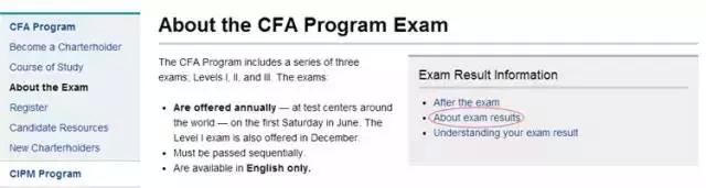 CFA成绩