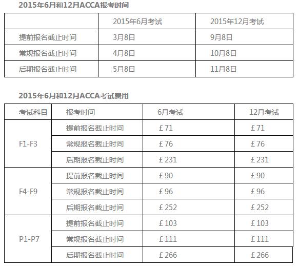 2015年6月和12月ACCA考试时间及费用