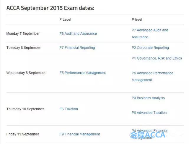 2015年9月份ACCA考试