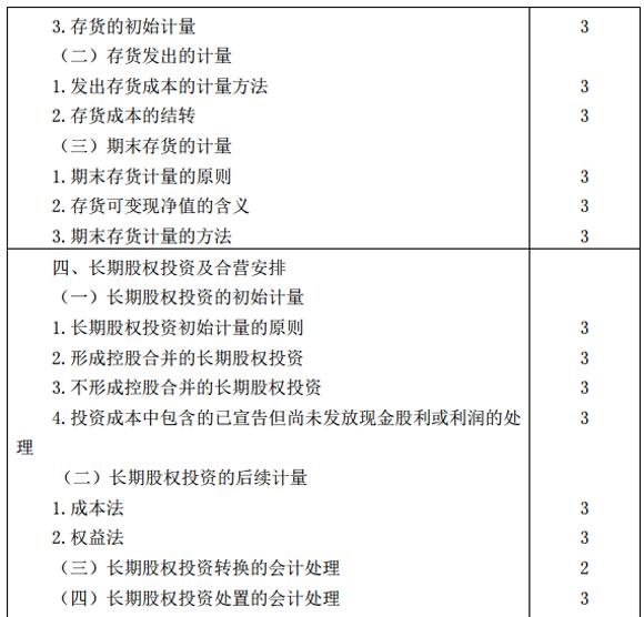 2016年CPA注册会计师《会计》考试大纲(专业阶段)3