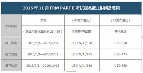 2016年11月FRM一、二级考试报名费用1