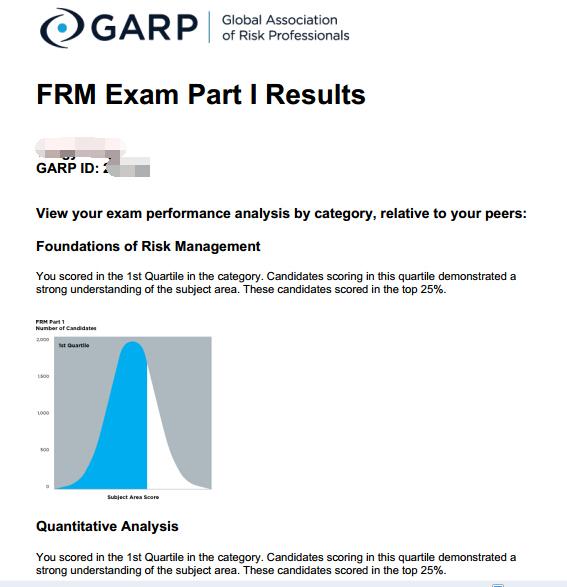 2016年5月FRM考试成绩今日正式公布5