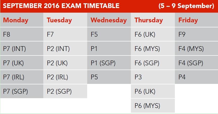 2016年ACCA9月份考试时间及考试科目