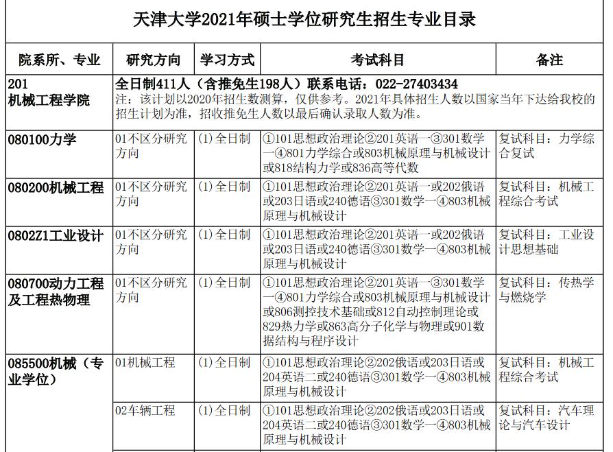 天津大学专业目录