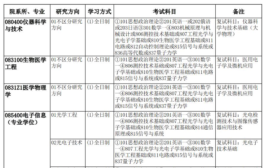 天津大学招生简章