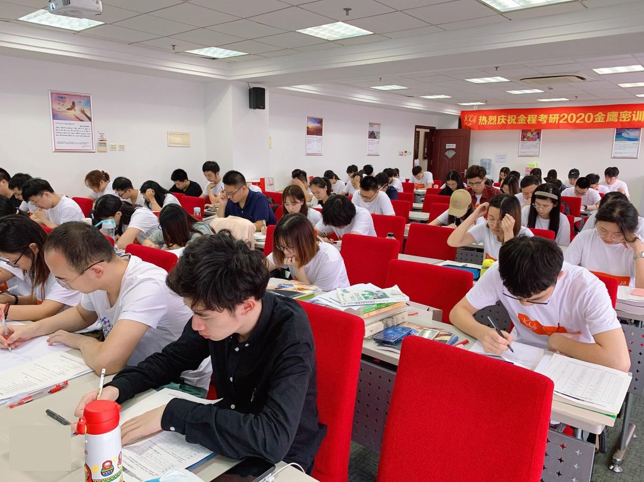 上海對外經貿大學金融專碩