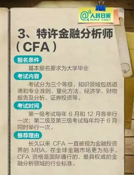 CFA证书时间