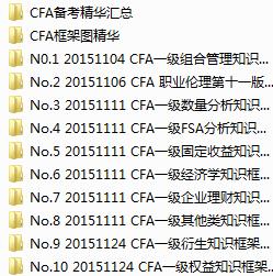 CFA课外阅读,MBA书籍系列大全,MBA经典案例,CFA全套知识框架图下载