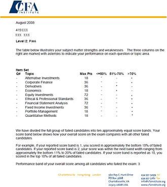 CFA考试成绩单样张