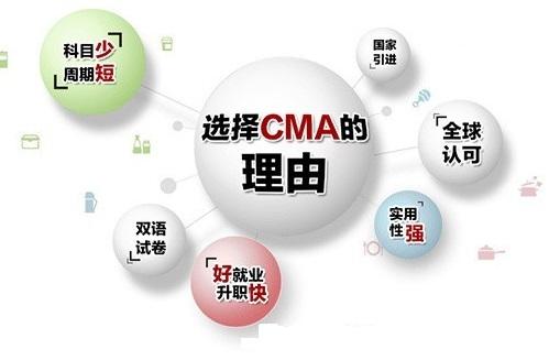 CMA就业前景是什么样子的