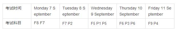 2015年9月份ACCA考试时间及科目