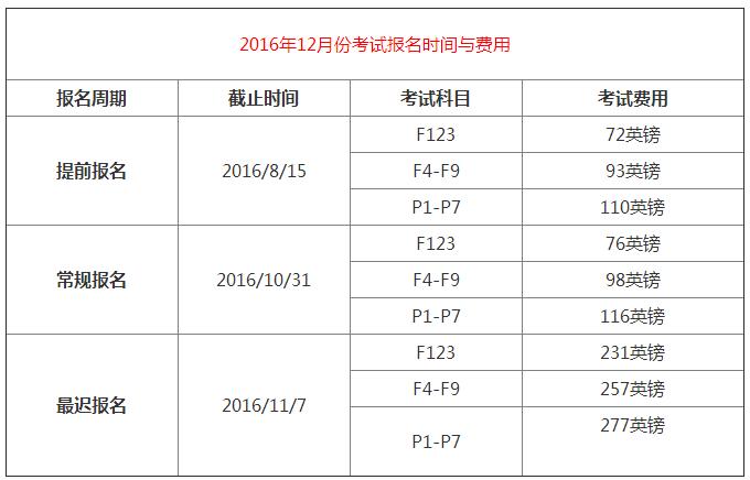 2016年12月份考试时间安排
