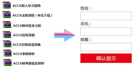 acca注册资料,acca复习资料