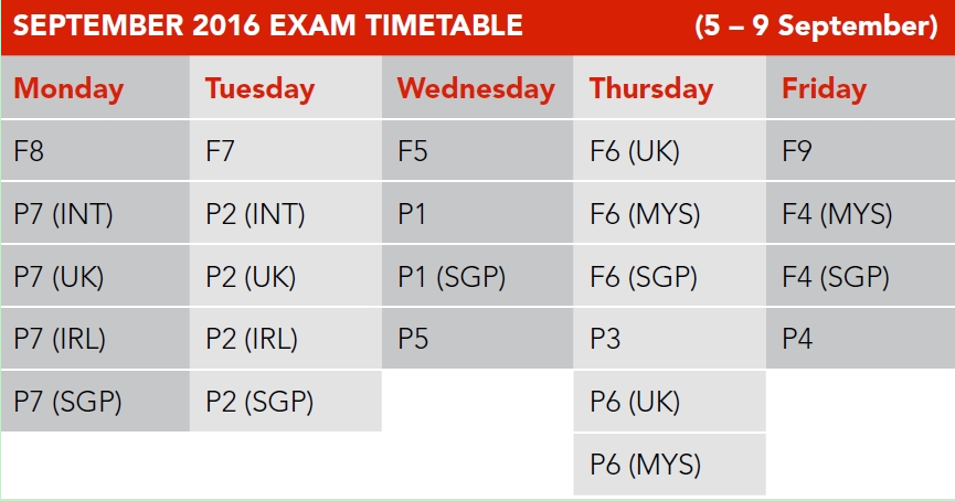 2016年9月ACCA考试科目