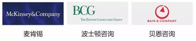 贝恩咨询公司_学好ACCA,对进入麦肯锡/波士顿/贝恩咨询公司有用嘛?