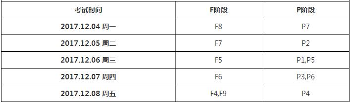 2017年12月ACCA考试时间安排