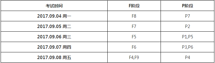 2017年9月ACCA考试时间安排