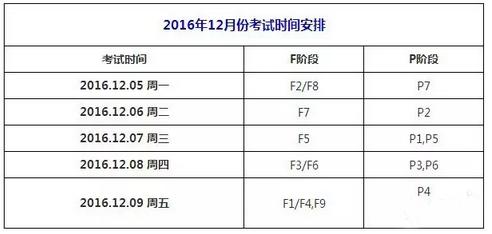 2016年12月考试时间安排