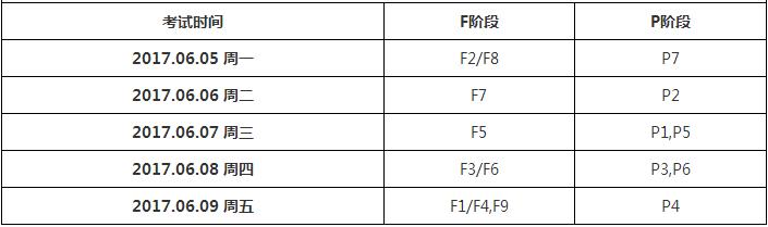 2017年6月ACCA考试时间安排