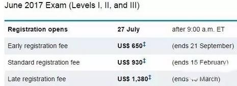 2017年CFA 报名截止时间及费用