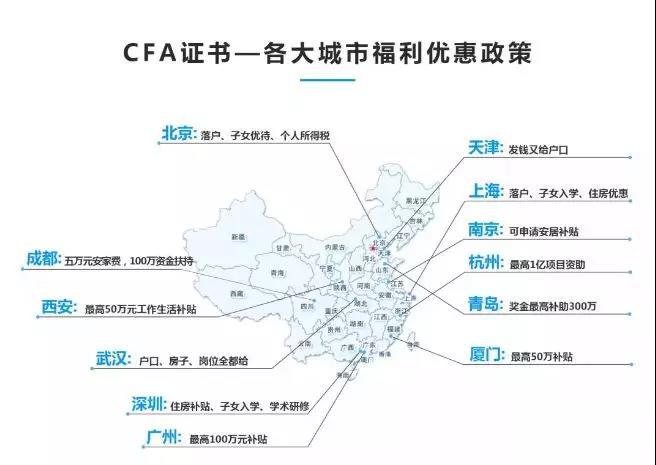 南京cfa福利政策