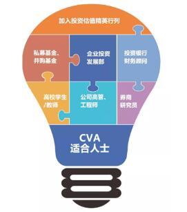 CVA有哪些作用