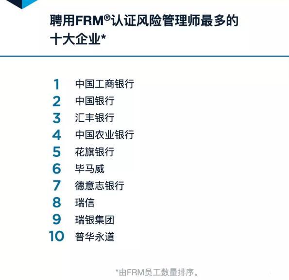 FRM认证持有人的专业技能。