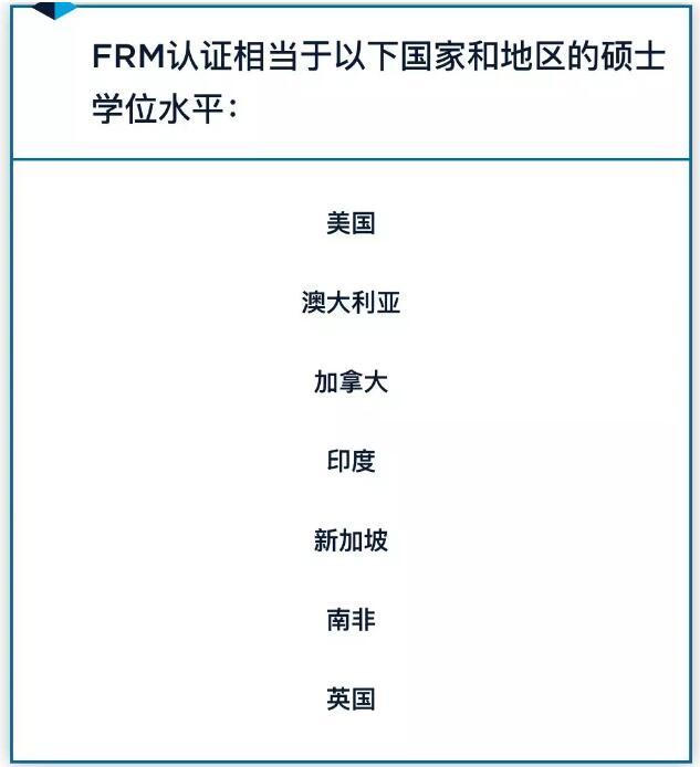 frm在中国大陆就业