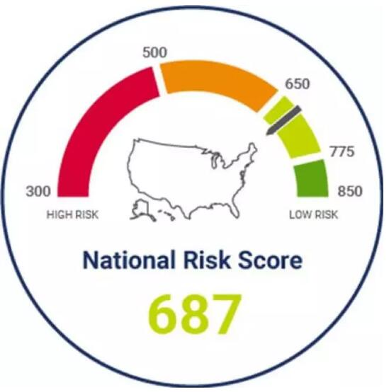 Individual businesses can use the FICO Cyber Risk Score to compare their own cyber risk against these benchmarks