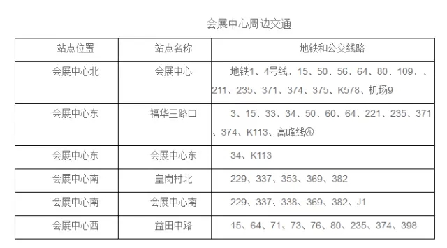 广州CFA考点