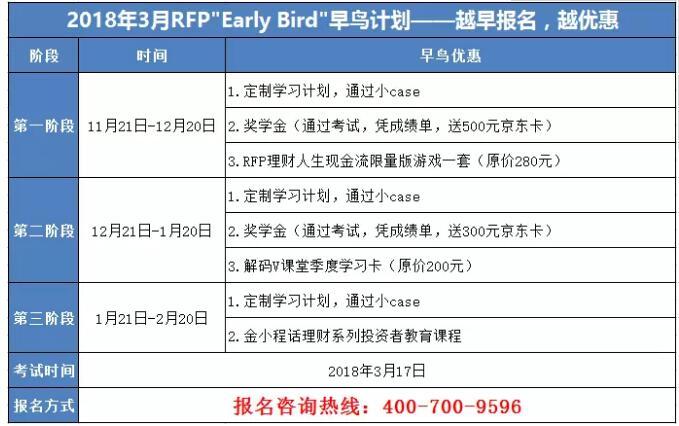 2018年3月RFP课程早报名优惠