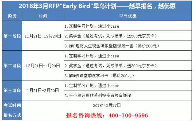 2018年rfp早鸟计划