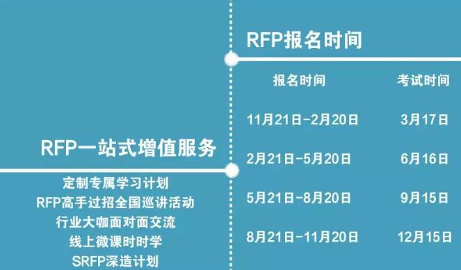 金程rfp一站式服务