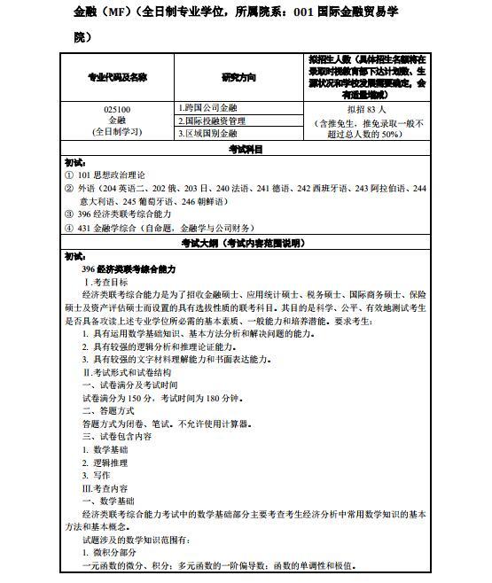 2020上海外國語大學金融專碩專業目錄