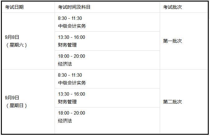 中级资格各科目具体考试时间如下